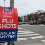 Do As You're Told! The Flu, Flu Shots, and Homeopathy