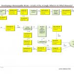 Flu Chart